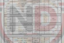 Photo of اعتماد جدول امتحانات الثانوية العامة للعام الدراسى 2020/2019