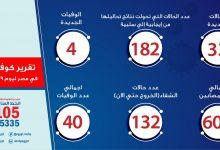Photo of الصحة: 33 أصابة جديدة بكورونا و4 حالات وفاة