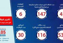 Photo of 41 حالة جديدة و6 وفيات بفيروس كورونا