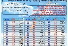 "Photo of توقعات درجات الحراره غداً ""الخميس"" في محافظات مصر"