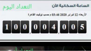 Photo of زيادة المعدلات السكانية ومواجهتها الإستراتيجية المصرية لعام 2030
